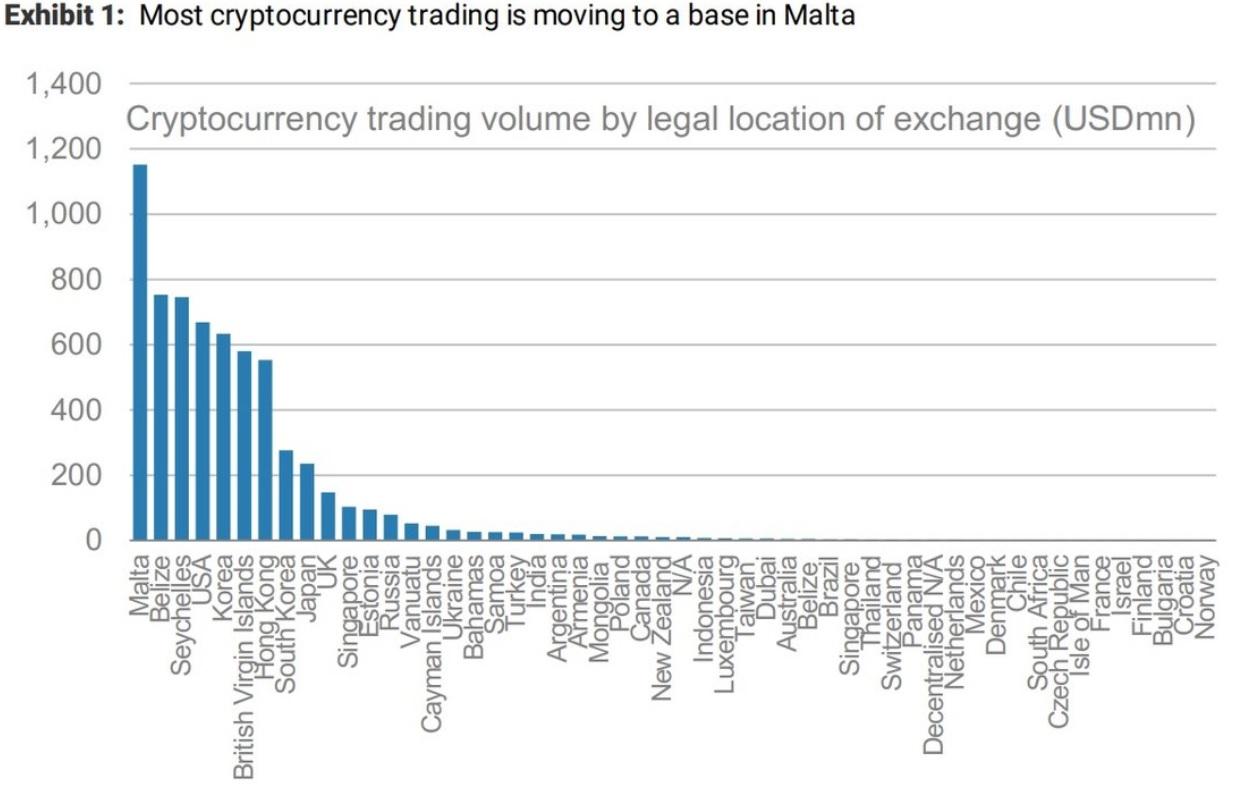 malta_crypto